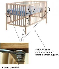 IKEA Recalls to Repair Cribs Due to Mattress Support Collapse; Cribs Pose Entrapment and Suffocation Hazards