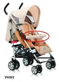 Lan Enterprises Recalls Zooper Strollers Due to Strangulation Hazard