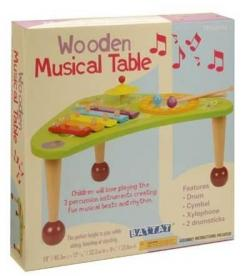 Musical Wooden Table Toys Recalled by Battat Due to Choking Hazard