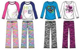 Children's Pajamas Recalled by Star Ride Kids