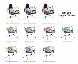 NEMO Equipment Recalls Stargaze Recliner Chairs Due to Fall Hazard