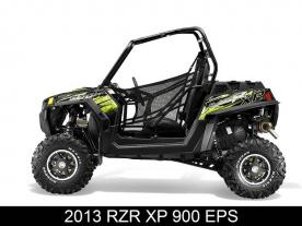 Polaris Recalls RZR Recreational Off-Highway Vehicles Due to Fire Hazard; Severe Burn Injuries, One Death Reported