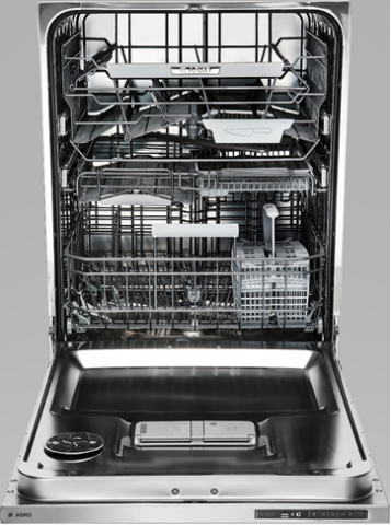 Recalled ASKO Dishwasher