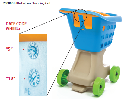 Recalled Step2 Little Helper's shopping cart, model 700000, with date code location