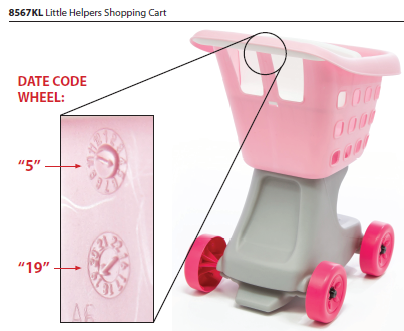 Recalled Step2 Little Helper's shopping cart, model 8567KL, with date code location
