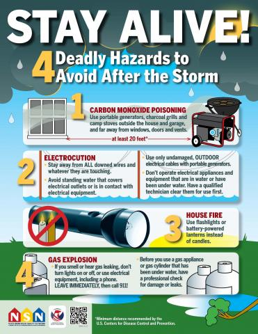 4 deadly hazards to avoid after the storm