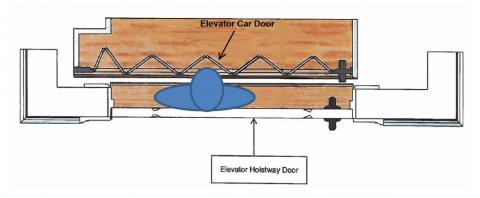 Figura 2. Imagen de niño atrapado entre las puertas externa del elevador y de la cabina cerradas