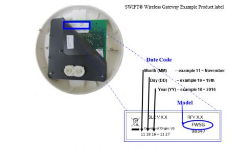 SWIFT Wireless Gateway date code location