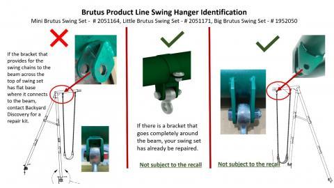 Identification of Recalled Hangers