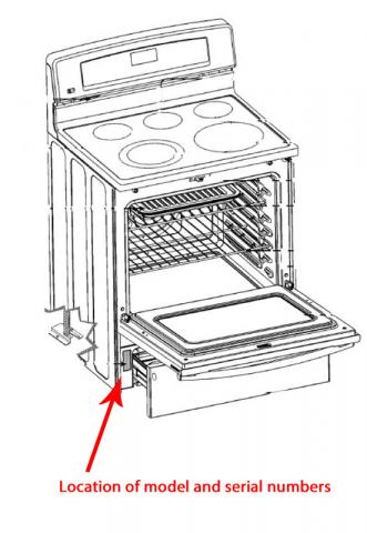 Diagram of recalled electric range, showing location of model and serial numbers