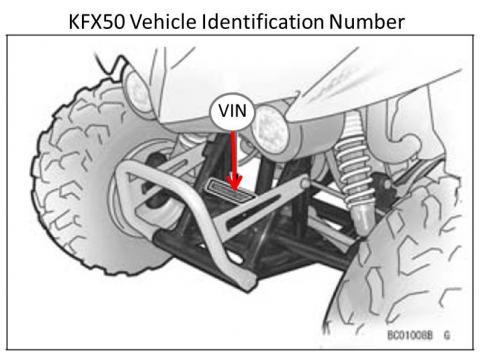 KFX50 VIN location