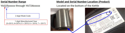 Serial Number Range and Location