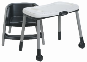 Graco Recalls Highchairs Due To Fall Hazard; Sold Exclusively At Walmart ?