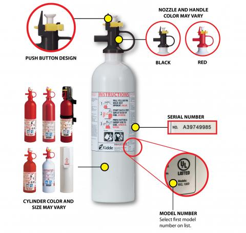 Kidde push-button Pindicator fire extinguishers