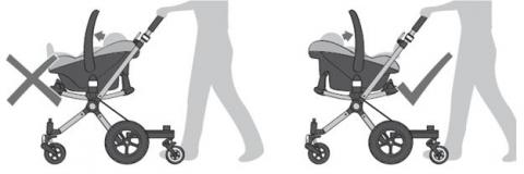 Bugaboo Car Seat Adapter Recalled Due to Fall Hazard | CPSC.gov