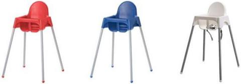 IKEA Recalls to Repair High Chairs