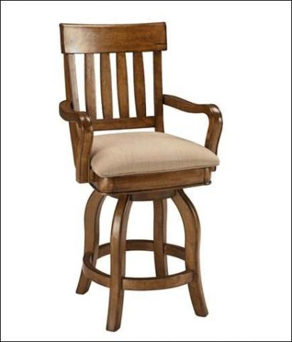 Sonoma Valley Bar Stools Sold Exclusively At Havertys Furniture Recalled By  Intercon Due To Fall Hazard ?