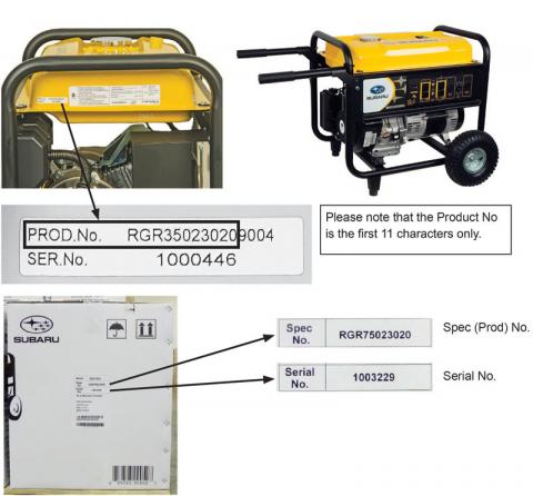 Product and Serial Number location for Subaru SGX3500, SGX5000 and SGX7500 generators recalled by Robin America.