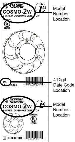 Date code location – carton label