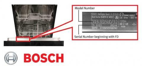 Ubicación del número de modelo y serie del lavavajillas Bosch