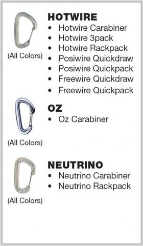 Black Diamond Recalls to Inspect Carabiners | CPSC.gov