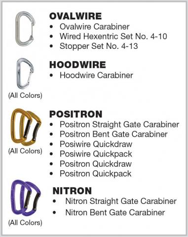 Carabiner Picture 2