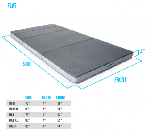 Recalled LUCID Folding Mattress-Sofa setup as a mattress.