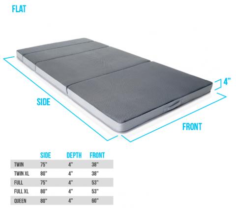 Recalled LUCID Folding Mattress-Sofa setup as a mattress.