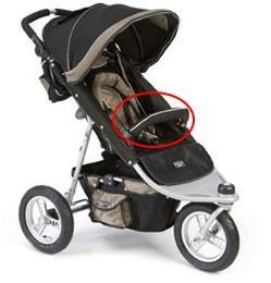 Recalled Tri Mode Single Jogging Stroller