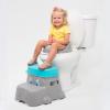 被召回的儿童厕所踩凳顶部上的可移动阶梯(盖)在孩子站在上面时会脱离凳子, 构成受伤和跌倒危害。
