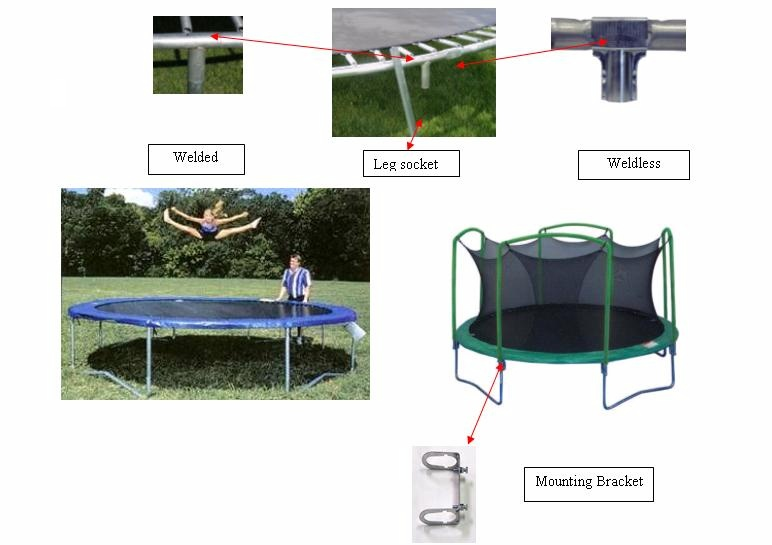 Picture of Recalled Trampolines and Enclosures