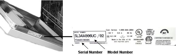Picture of Model and Serial Number Locations