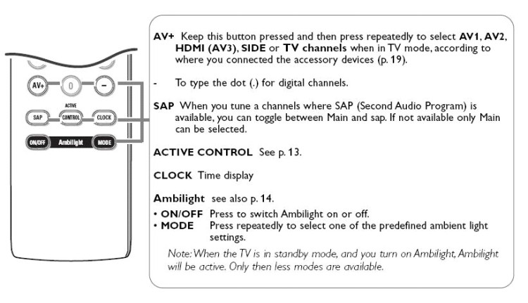 Instructions for Turning Off Ambilight Feature on Recalled TV