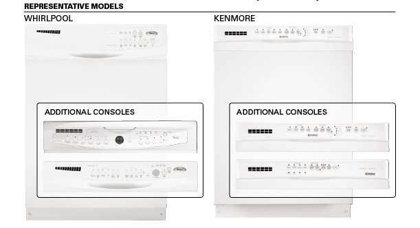 Picture of Recalled Dishwashers