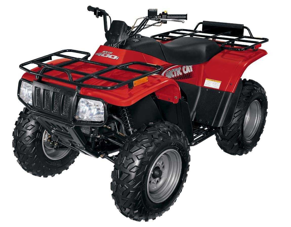 CPSC, Arctic Cat Inc. Announce Recall Of All-Terrain ...