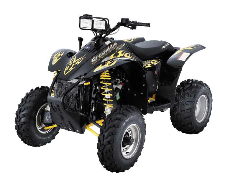 CPSC, Polaris Industries Announce Expanded Recall of Select