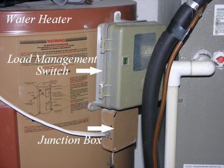 Picture of recalled junction box