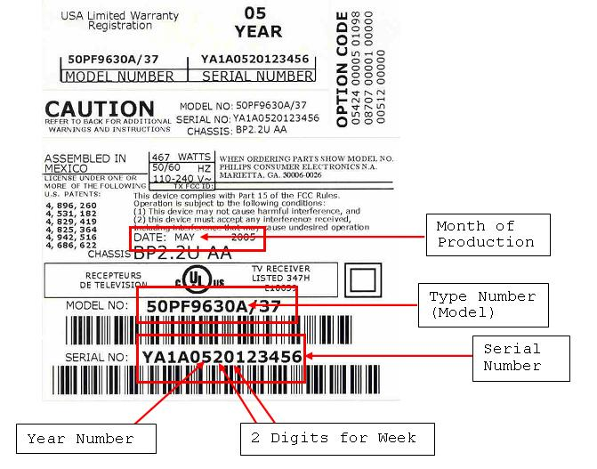 Image of Label found on Recalled TV""