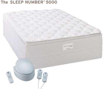 CPSC, Select Comfort Announce Recall of Adjustable Beds ...