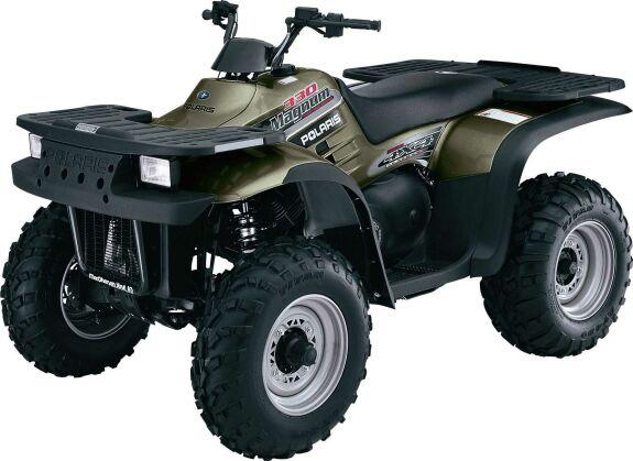 CPSC, Polaris Industries Inc  Announce Recall of ATVs   CPSC gov