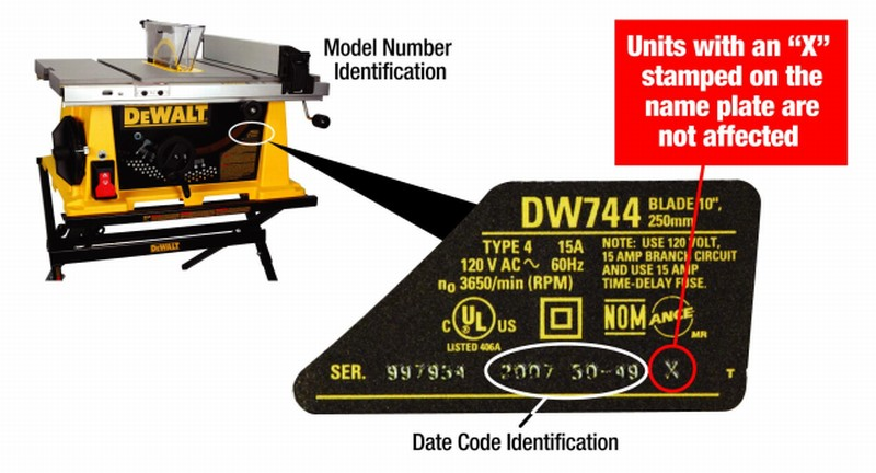 Dewalt recalls table saws due to laceration hazard cpsc picture of recalled table saw with location of model number and date code greentooth