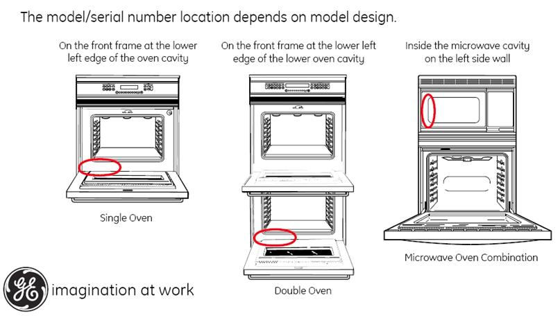 diagrams of ovens showing that the model/serial number location depends on  the model design
