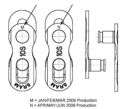 Diagram of Recalled PowerLock connector link with 'M' indicating January, February, or March 2009 production date and 'N' indicating April, May, or June 2009 production date