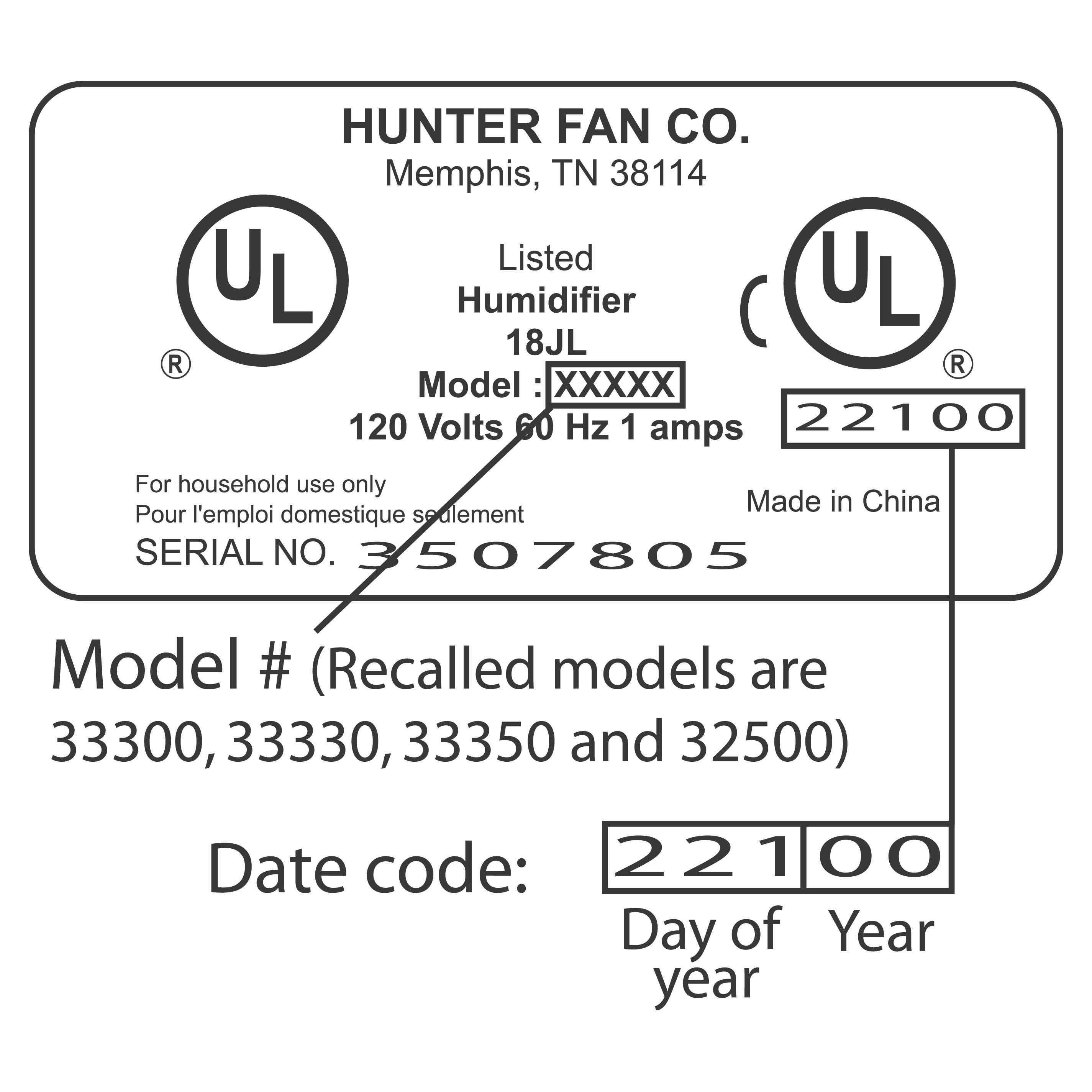 Picture of Recalled Humidifier Label