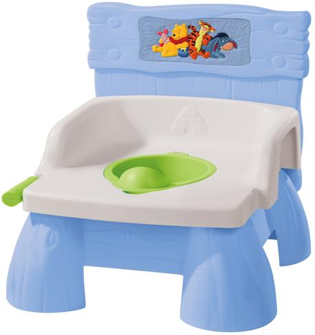 Picture of Recalled Potty Training Seat