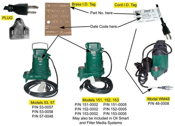 fbe1375bf1b14abd916e3f8bf92a5e8f zoeller pump co recalls septic pumps due to shock hazard cpsc gov zoeller pump wiring diagram at bayanpartner.co